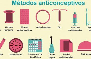 elegir el anticonceptivo adecuado